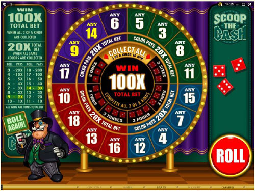 different types of slot machine games